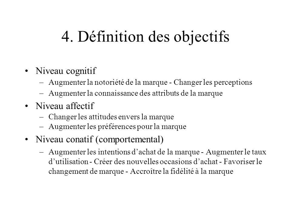 4. Définition des objectifs