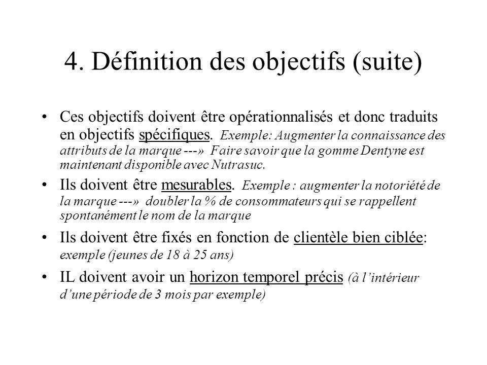 4. Définition des objectifs (suite)