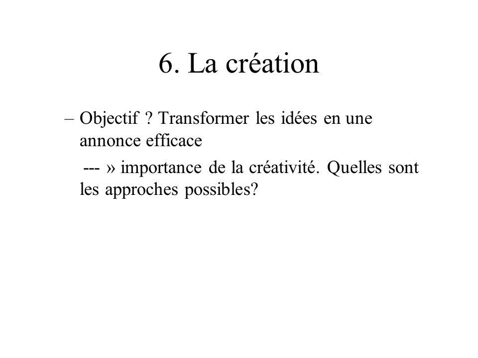 6. La création Objectif . Transformer les idées en une annonce efficace.