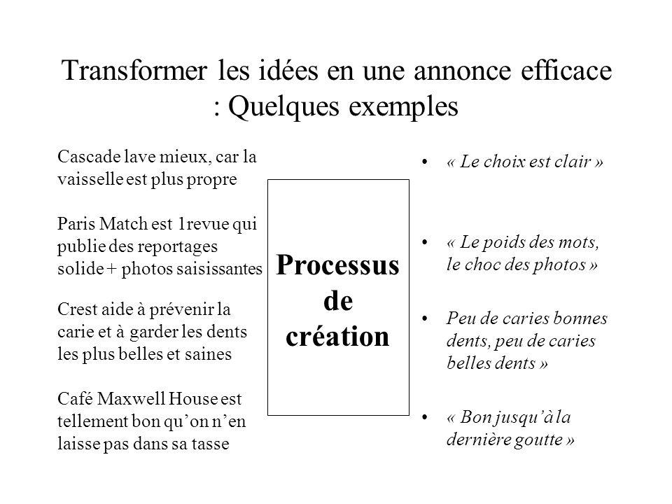 Transformer les idées en une annonce efficace : Quelques exemples