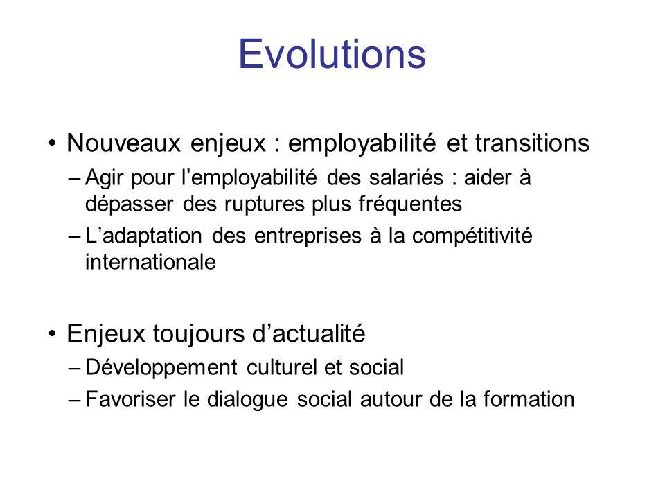 Evolutions Nouveaux enjeux : employabilité et transitions