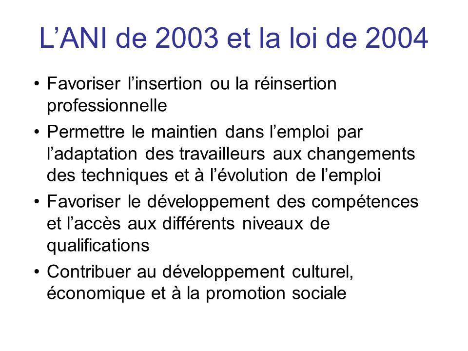 L'ANI de 2003 et la loi de 2004Favoriser l'insertion ou la réinsertion professionnelle.