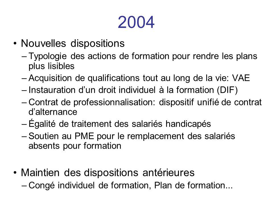 2004 Nouvelles dispositions Maintien des dispositions antérieures