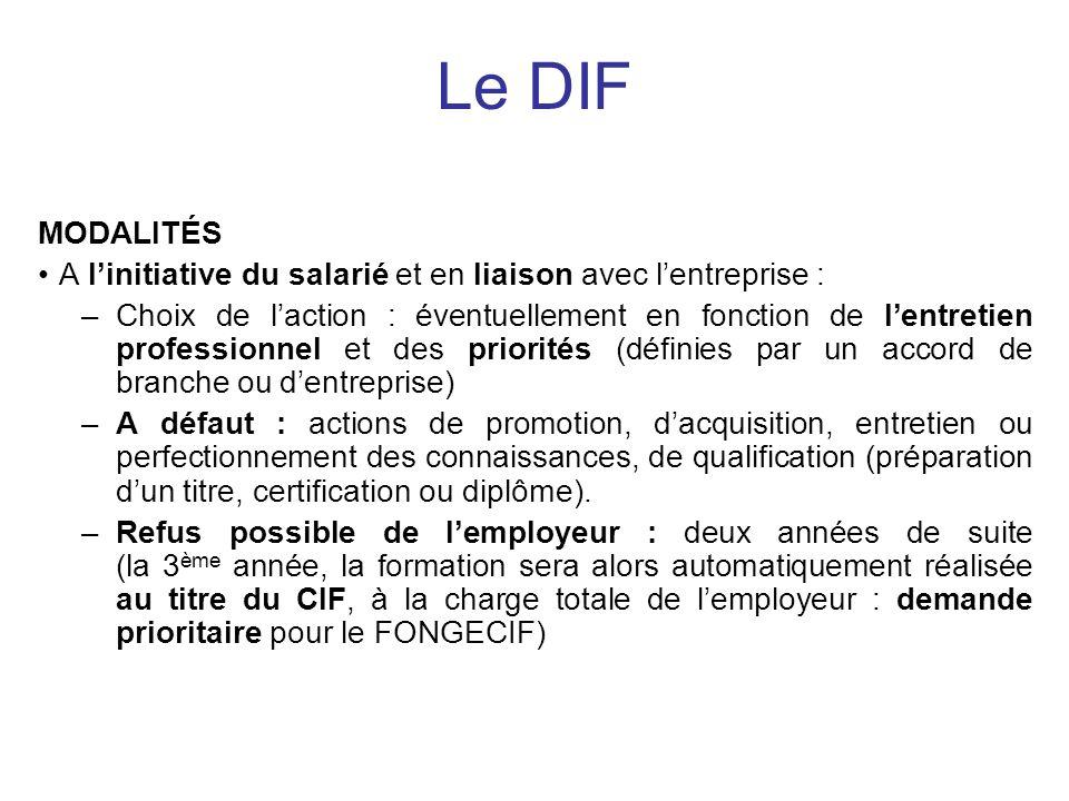 Le DIFMODALITÉS. A l'initiative du salarié et en liaison avec l'entreprise :