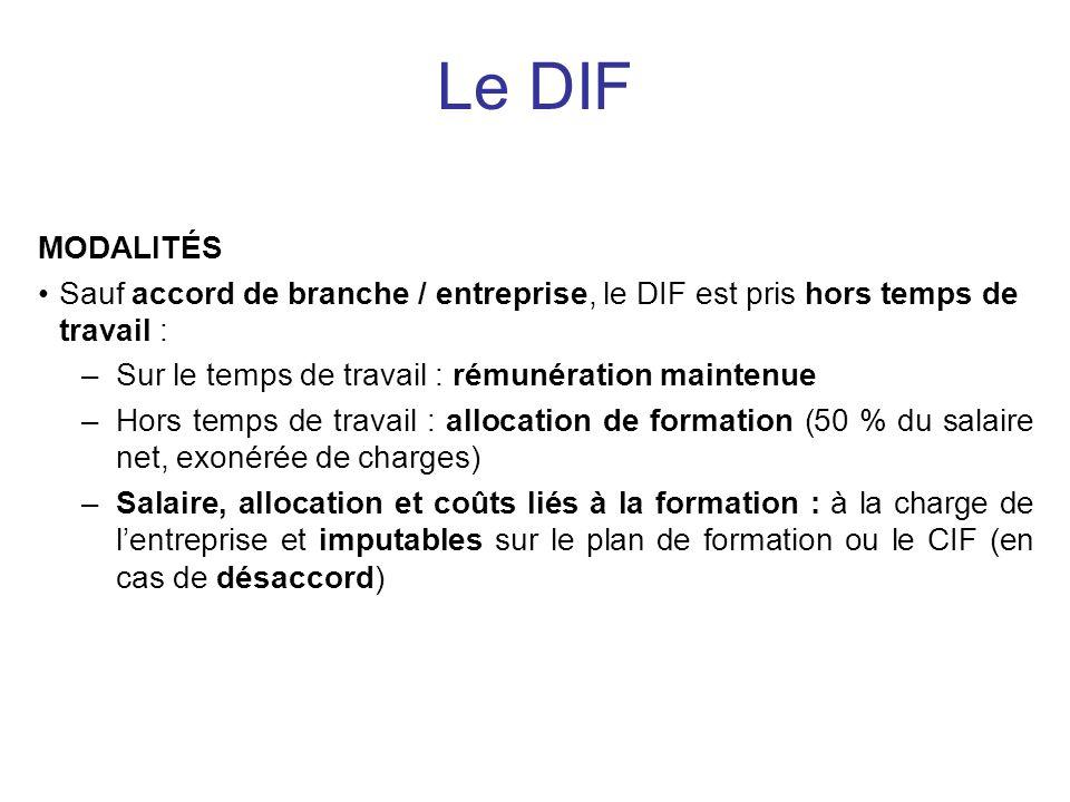 Le DIF MODALITÉS. Sauf accord de branche / entreprise, le DIF est pris hors temps de travail : Sur le temps de travail : rémunération maintenue.