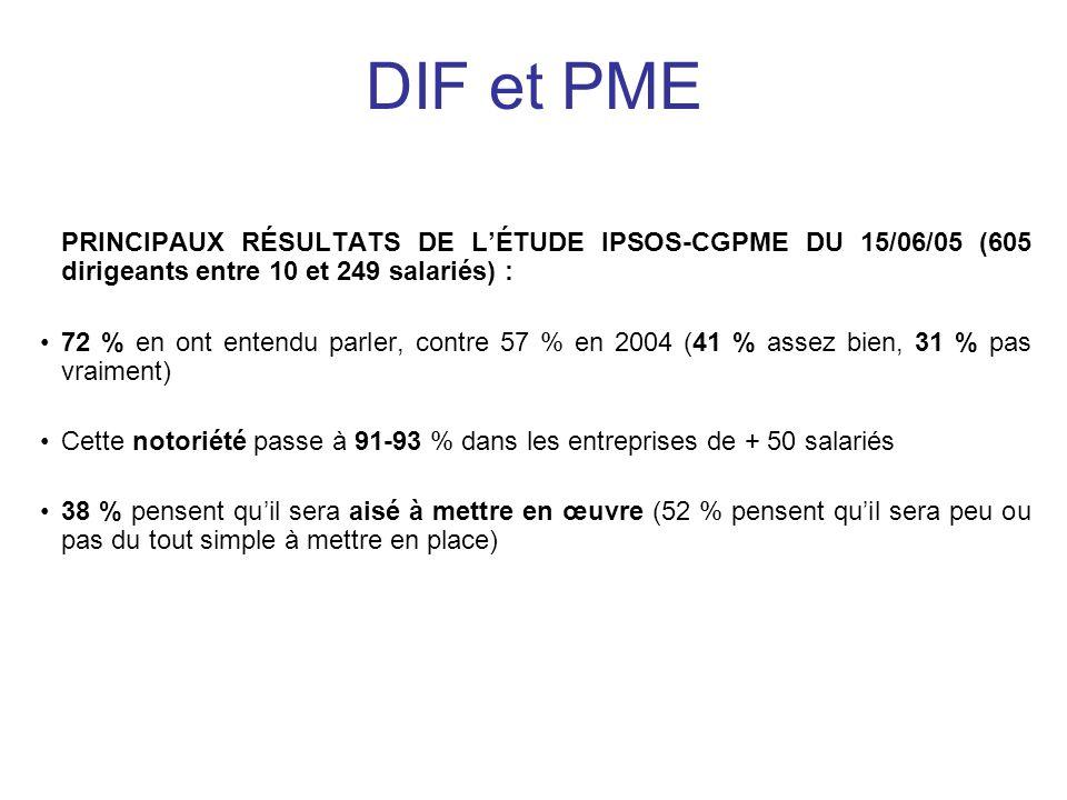 DIF et PME PRINCIPAUX RÉSULTATS DE L'ÉTUDE IPSOS-CGPME DU 15/06/05 (605 dirigeants entre 10 et 249 salariés) :