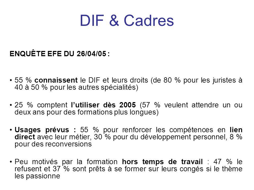 DIF & Cadres ENQUÊTE EFE DU 26/04/05 :