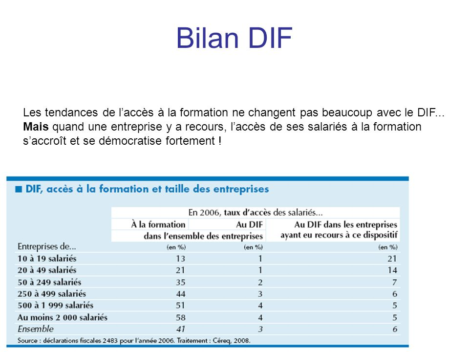 Bilan DIF Les tendances de l'accès à la formation ne changent pas beaucoup avec le DIF...