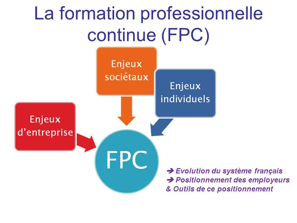 La formation professionnelle continue (FPC)