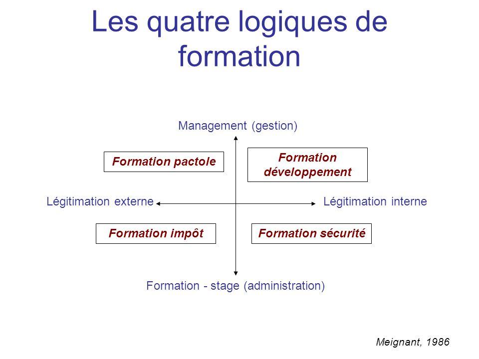 Formation développement