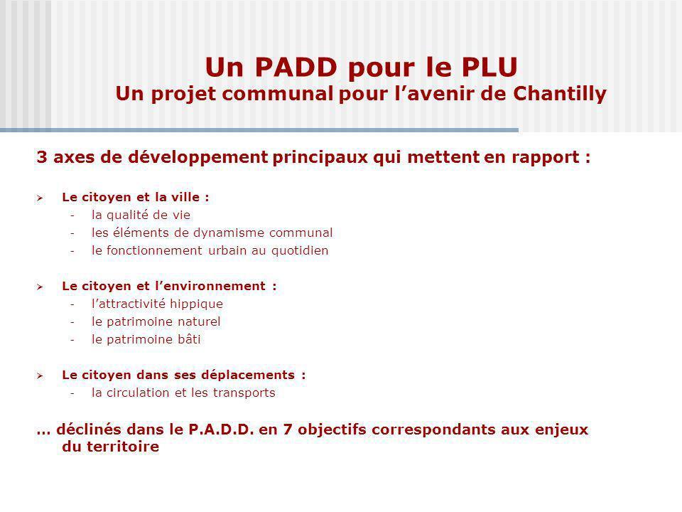 Un PADD pour le PLU Un projet communal pour l'avenir de Chantilly