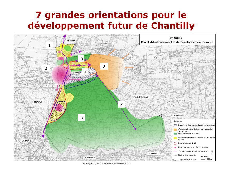 7 grandes orientations pour le développement futur de Chantilly
