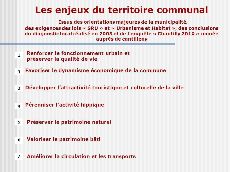 Les enjeux du territoire communal Issus des orientations majeures de la municipalité, des exigences des lois « SRU » et « Urbanisme et Habitat », des conclusions du diagnostic local réalisé en 2003 et de l'enquête « Chantilly 2010 » menée auprès de cantiliens