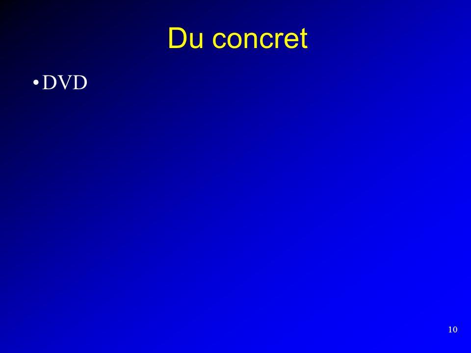 Du concret DVD