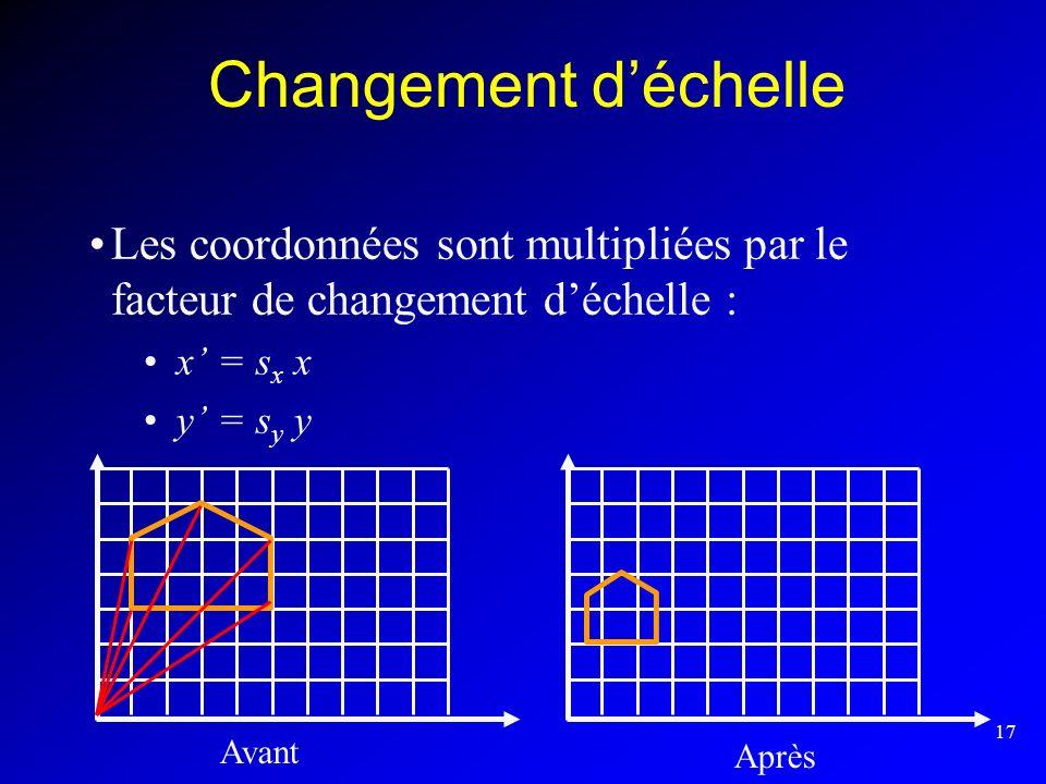 Changement d'échelle Les coordonnées sont multipliées par le facteur de changement d'échelle : x' = sx x.