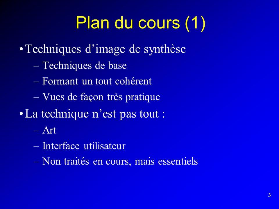 Plan du cours (1) Techniques d'image de synthèse