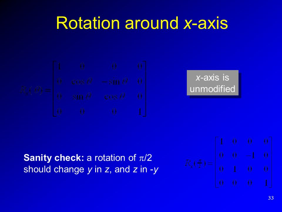 Rotation around x-axis