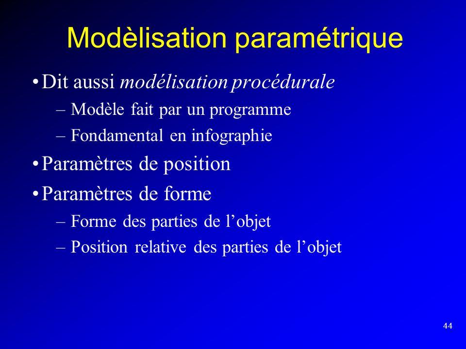 Modèlisation paramétrique
