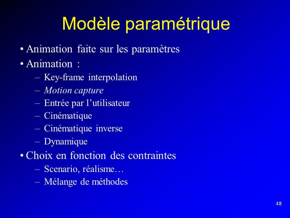 Modèle paramétrique Animation faite sur les paramètres Animation :