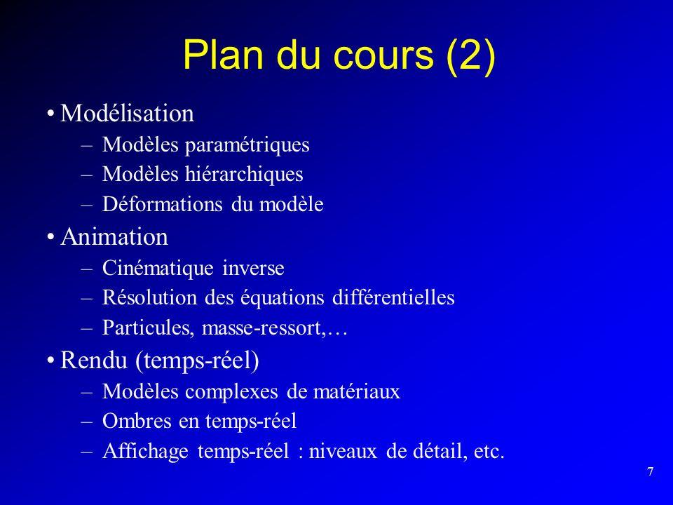 Plan du cours (2) Modélisation Animation Rendu (temps-réel)