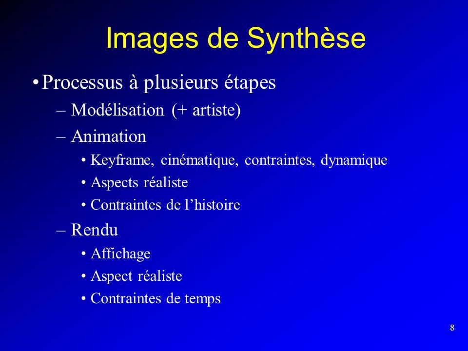 Images de Synthèse Processus à plusieurs étapes
