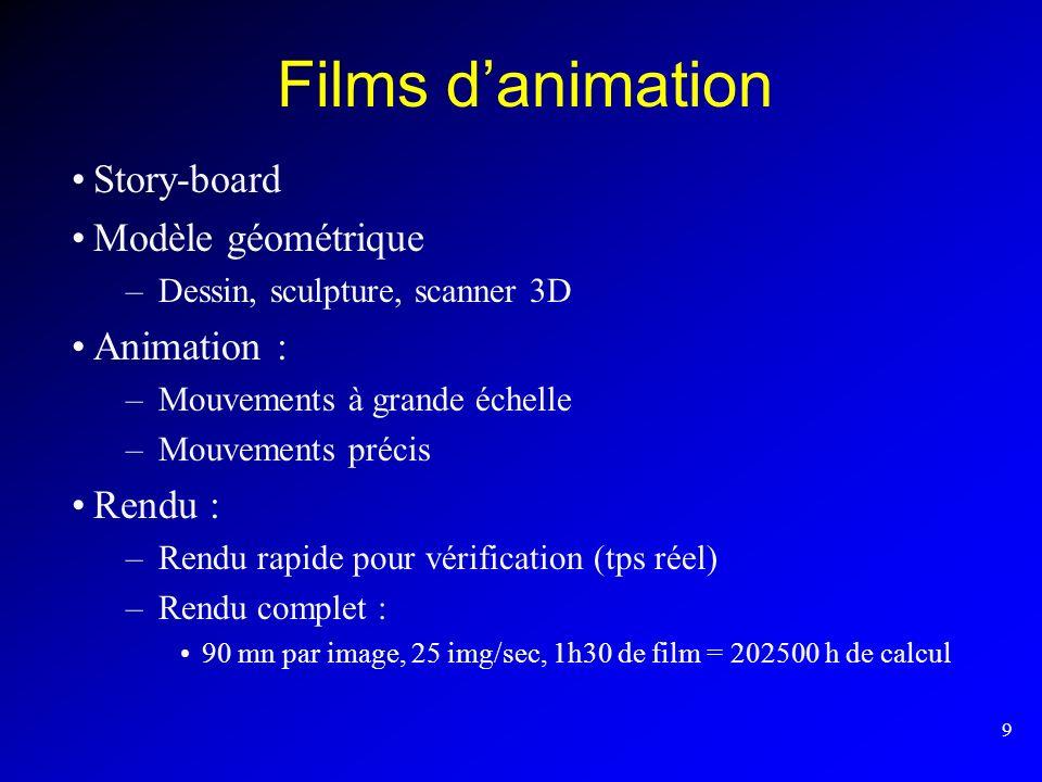 Films d'animation Story-board Modèle géométrique Animation : Rendu :