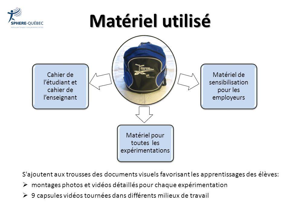 Matériel utilisé Cahier de l'étudiant et cahier de l'enseignant. Matériel pour toutes les expérimentations.