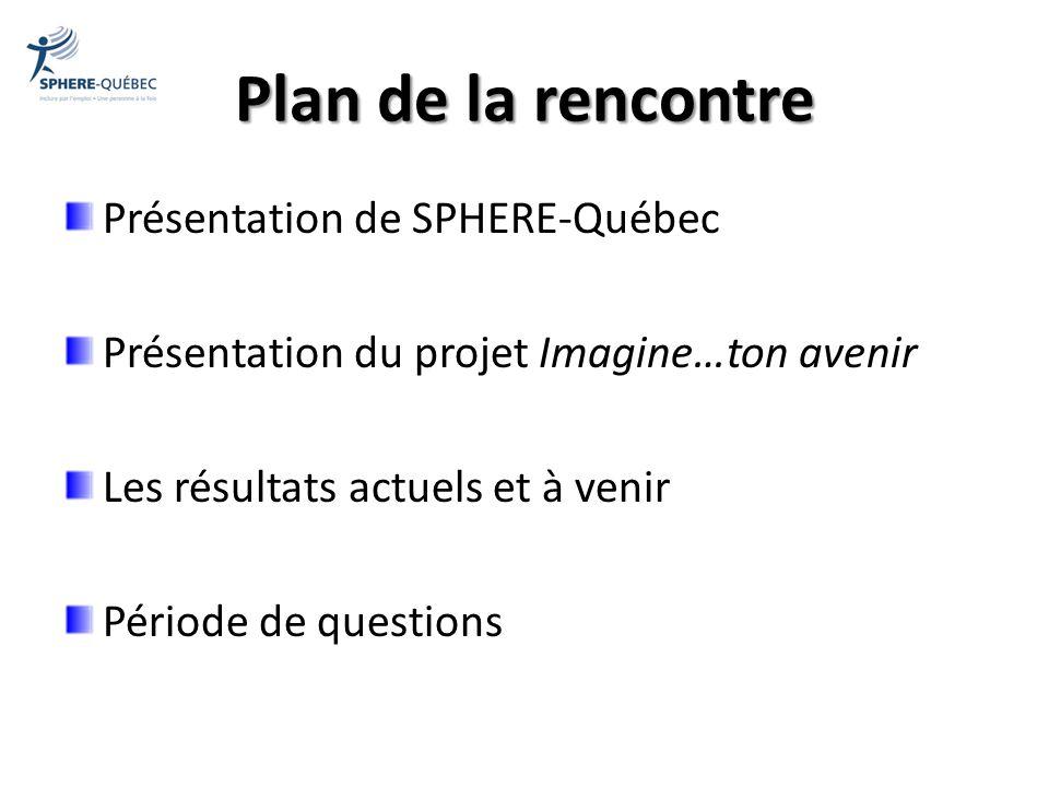 Plan de la rencontre Présentation de SPHERE-Québec