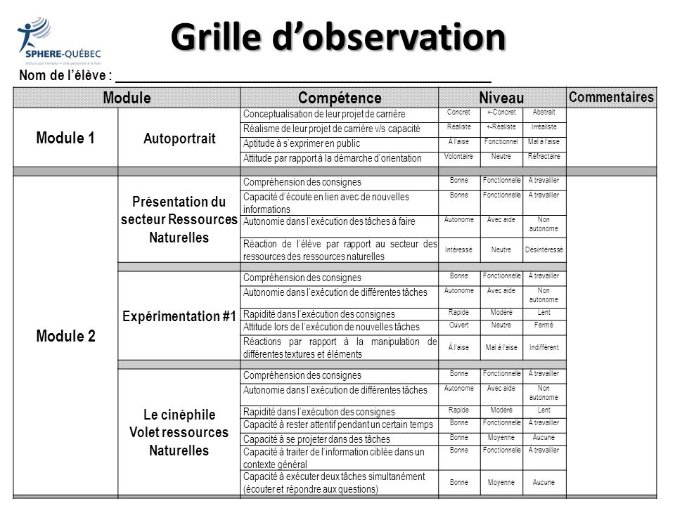 Grille d'observation Module Compétence Niveau Module 1 Module 2