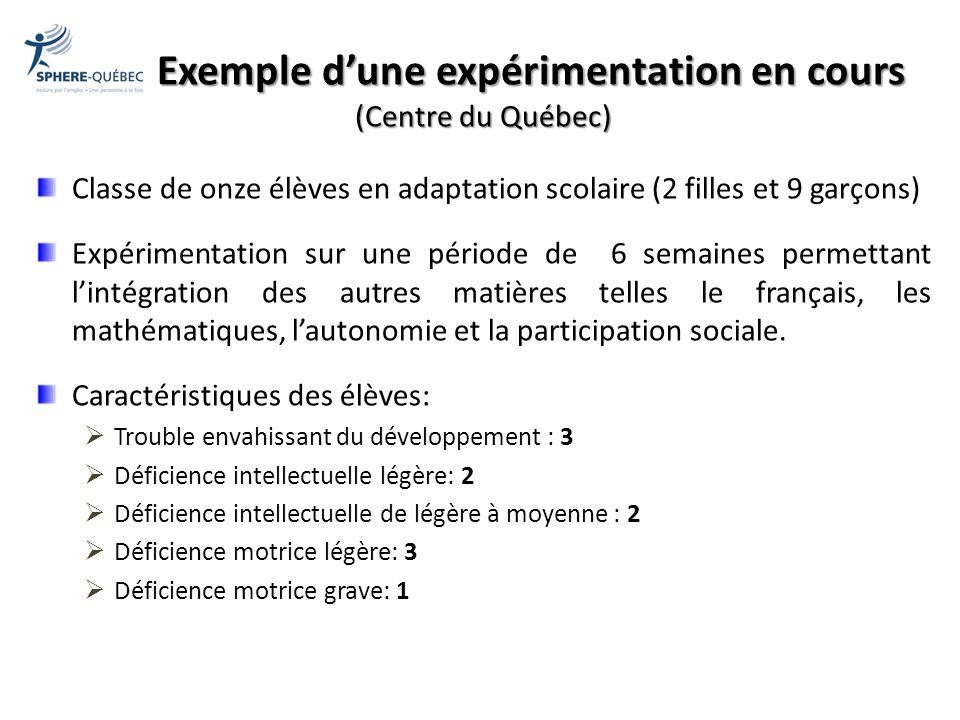 Exemple d'une expérimentation en cours (Centre du Québec)
