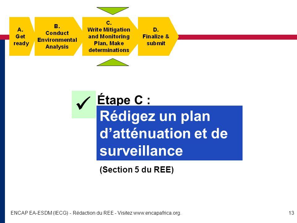  Rédigez un plan d'atténuation et de surveillance Étape C :
