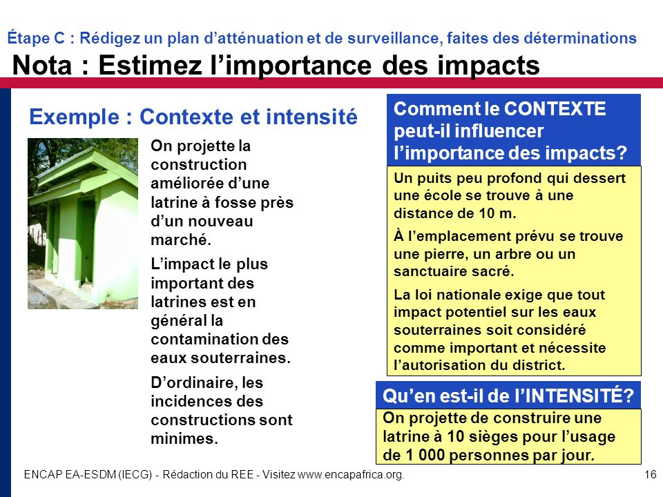 Exemple : Contexte et intensité