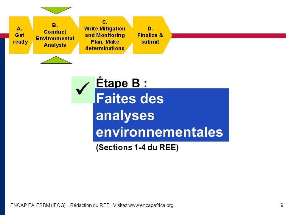 Faites des analyses environnementales Étape B :