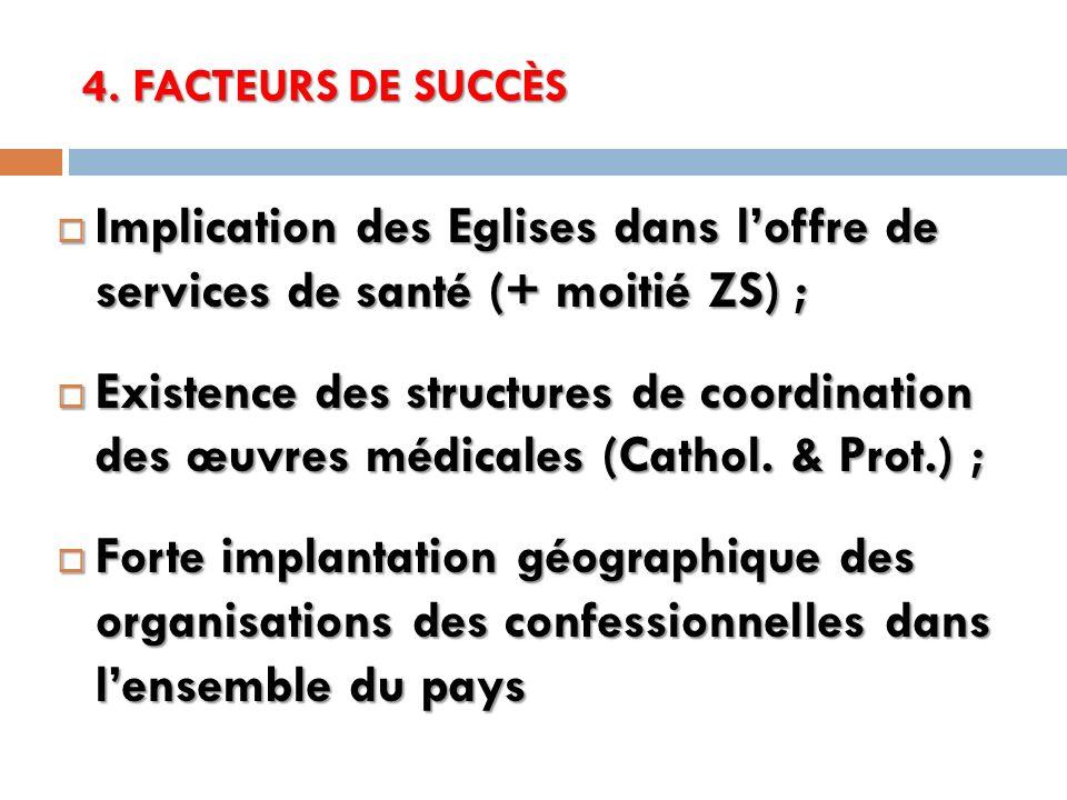 4. FACTEURS DE SUCCÈS Implication des Eglises dans l'offre de services de santé (+ moitié ZS) ;