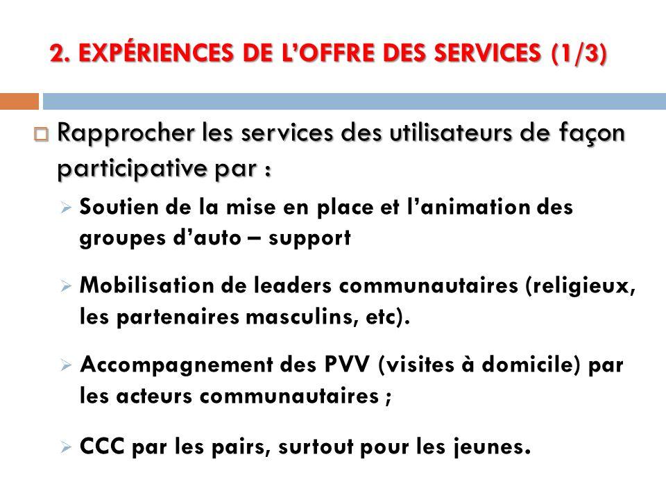 2. EXPÉRIENCES DE L'OFFRE DES SERVICES (1/3)