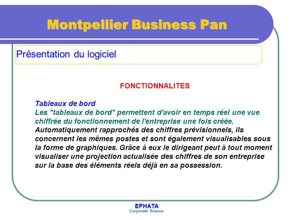 Montpellier Business Pan