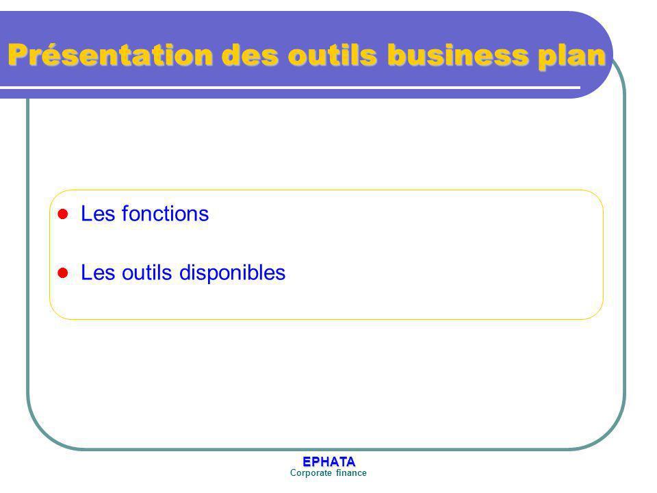Présentation des outils business plan