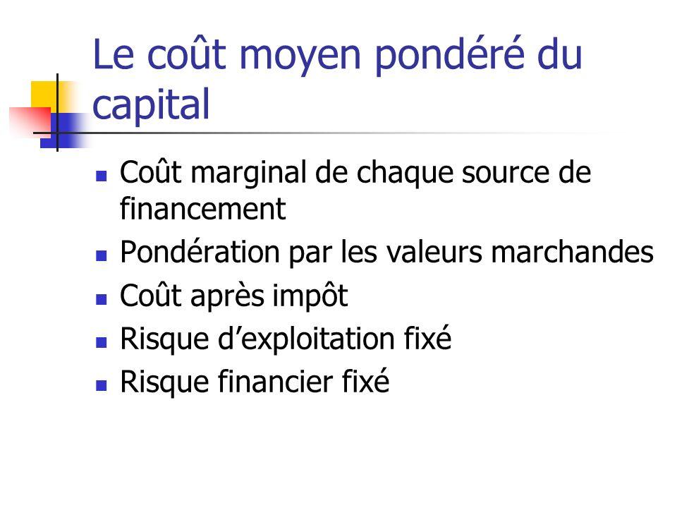 Le coût moyen pondéré du capital