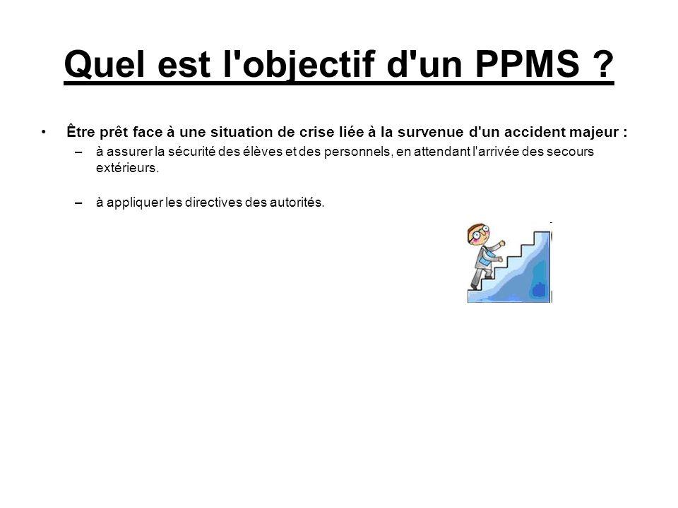 Quel est l objectif d un PPMS
