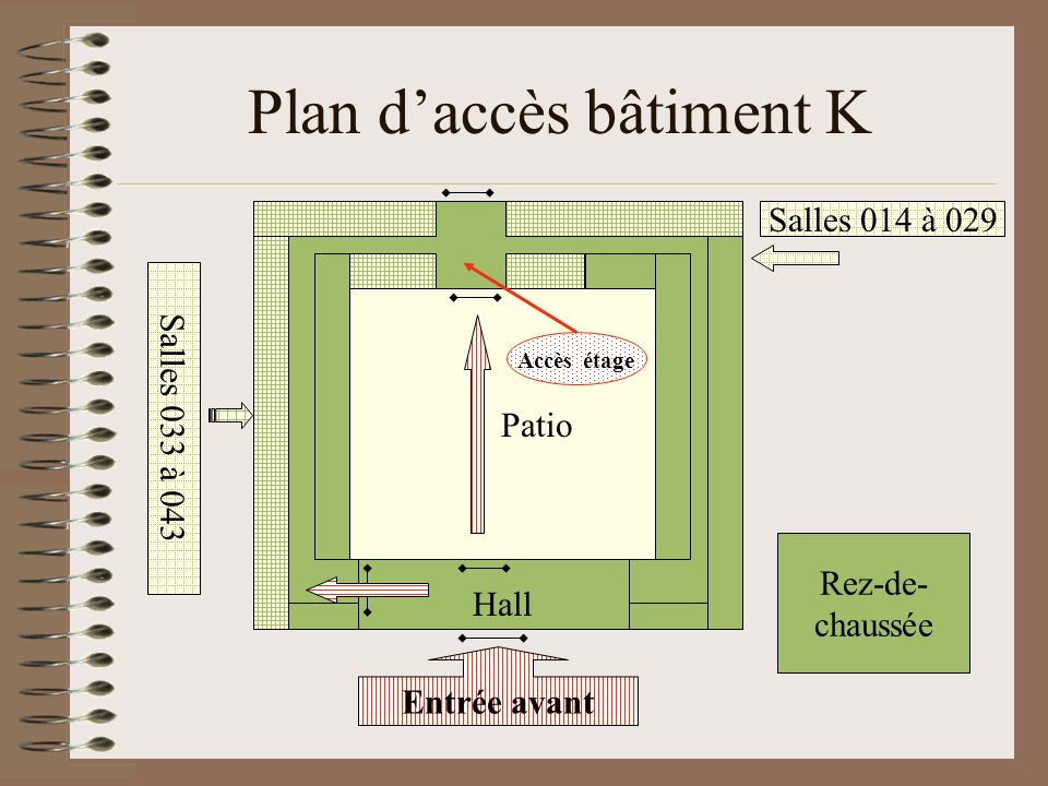 plan d acc s b timent k ppt t l charger