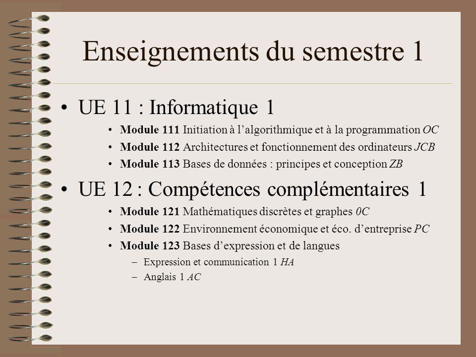 Enseignements du semestre 1