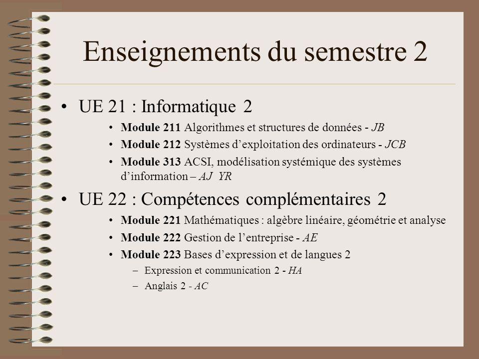 Enseignements du semestre 2