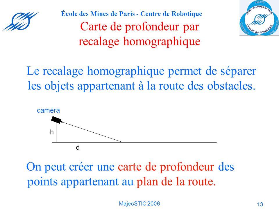 Carte de profondeur par recalage homographique