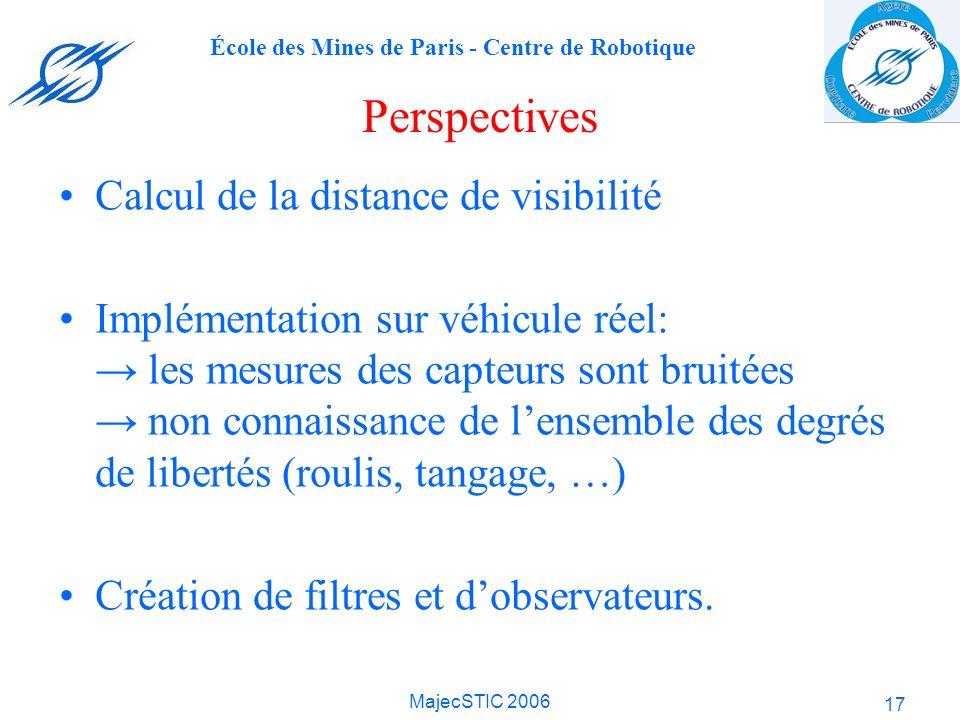 Perspectives Calcul de la distance de visibilité