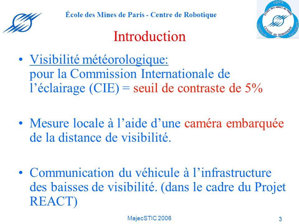 Introduction Visibilité météorologique: pour la Commission Internationale de l'éclairage (CIE) = seuil de contraste de 5%