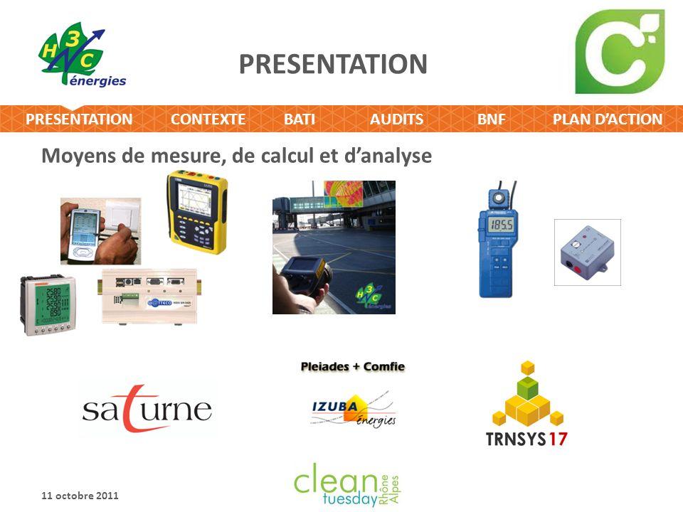 PRESENTATION Moyens de mesure, de calcul et d'analyse 11 octobre 2011