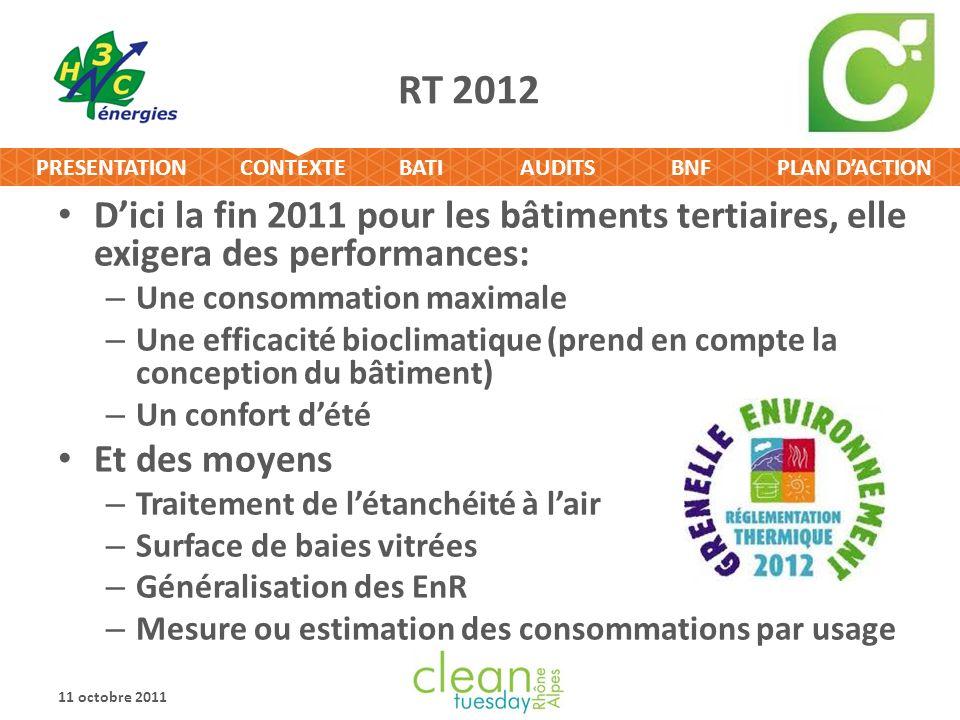 RT 2012 D'ici la fin 2011 pour les bâtiments tertiaires, elle exigera des performances: Une consommation maximale.