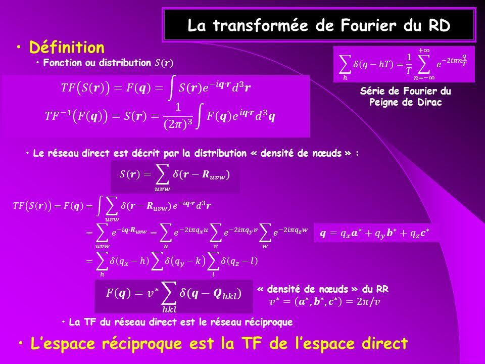 La transformée de Fourier du RD