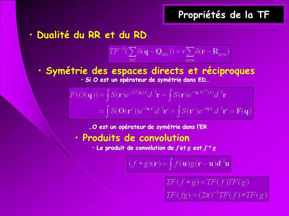 Symétrie des espaces directs et réciproques