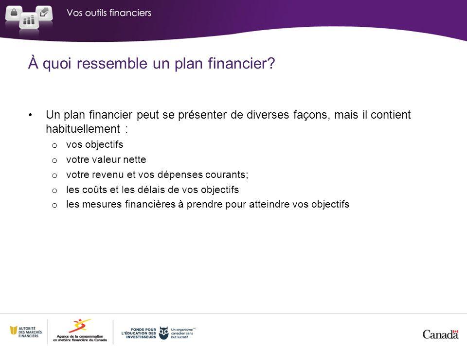 À quoi ressemble un plan financier